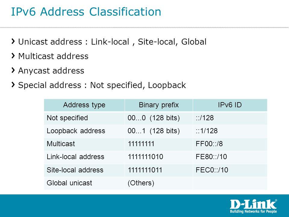 IPv6 Address Classification