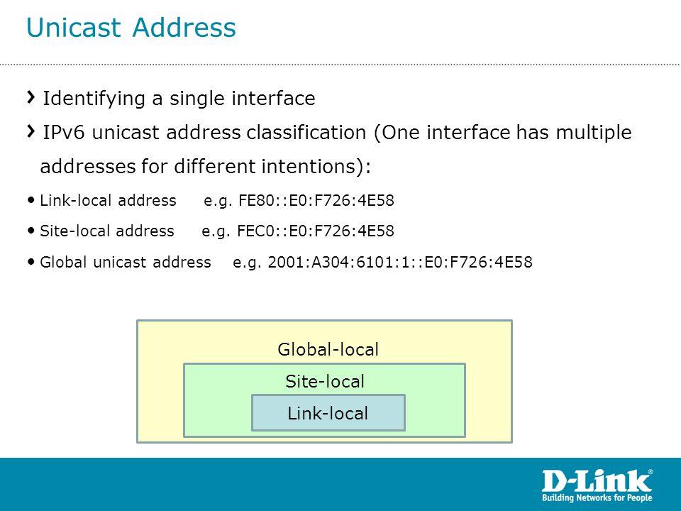 Unicast Address Identifying a single interface