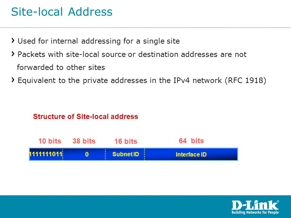 Structure of Site-local address