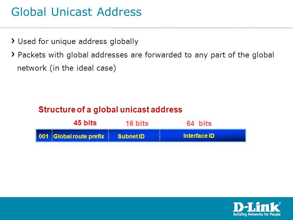 Global Unicast Address
