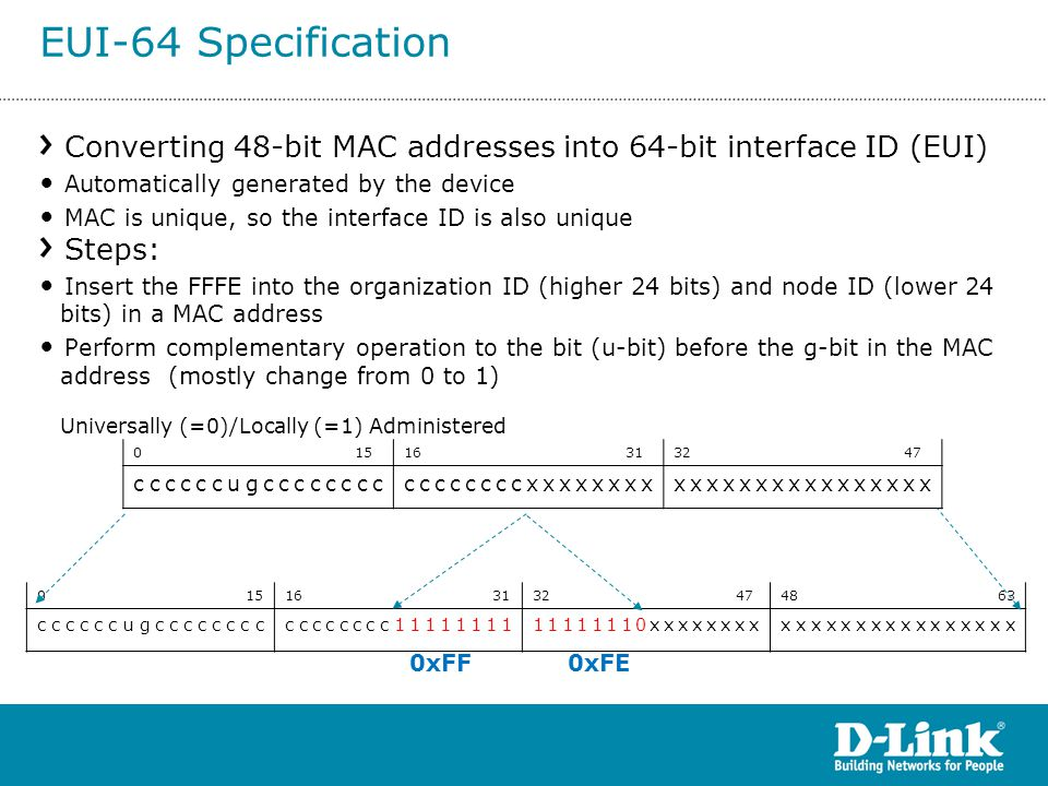 EUI-64 Specification Converting 48-bit MAC addresses into 64-bit interface ID (EUI) Automatically generated by the device.