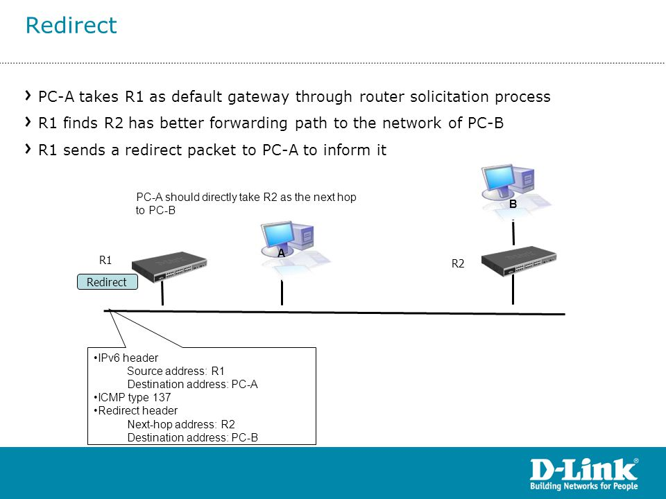 Redirect PC-A takes R1 as default gateway through router solicitation process. R1 finds R2 has better forwarding path to the network of PC-B.