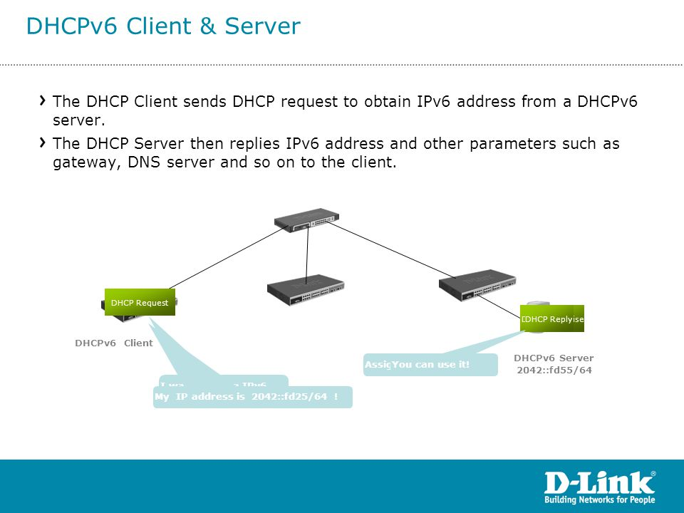 DHCPv6 Client & Server The DHCP Client sends DHCP request to obtain IPv6 address from a DHCPv6 server.