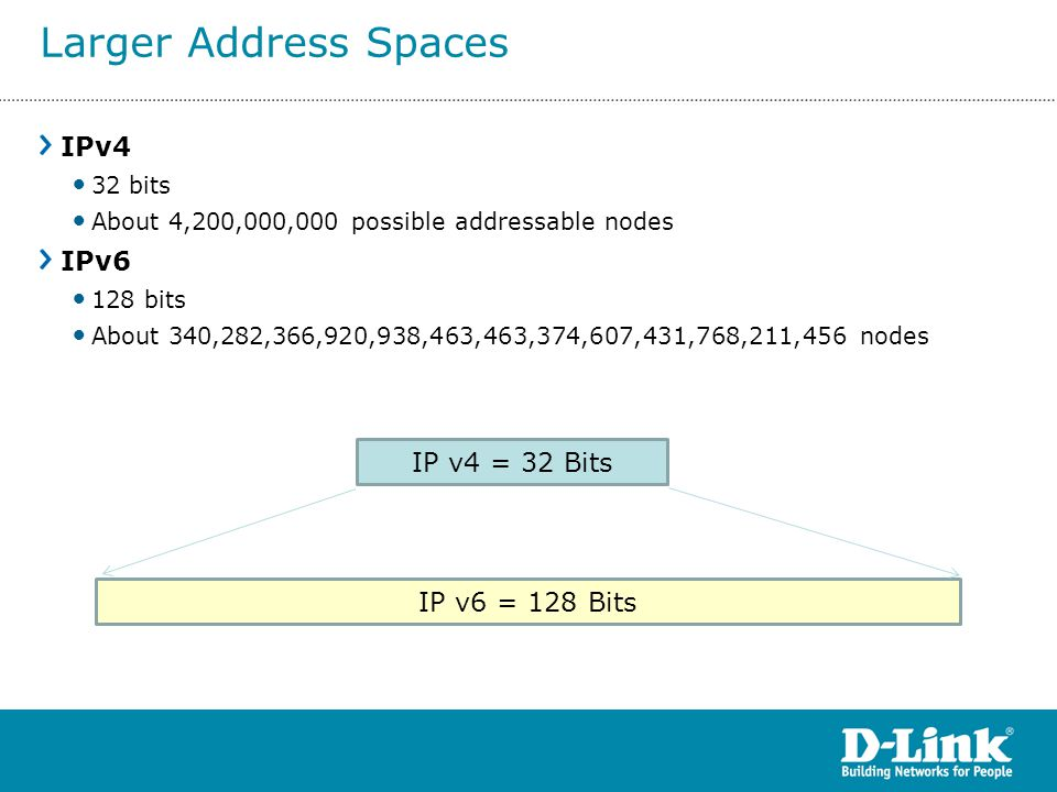 Larger Address Spaces IPv4 IPv6 IP v4 = 32 Bits IP v6 = 128 Bits