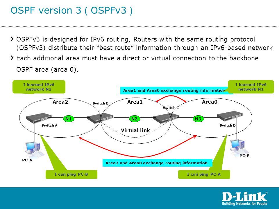 OSPF version 3(OSPFv3)
