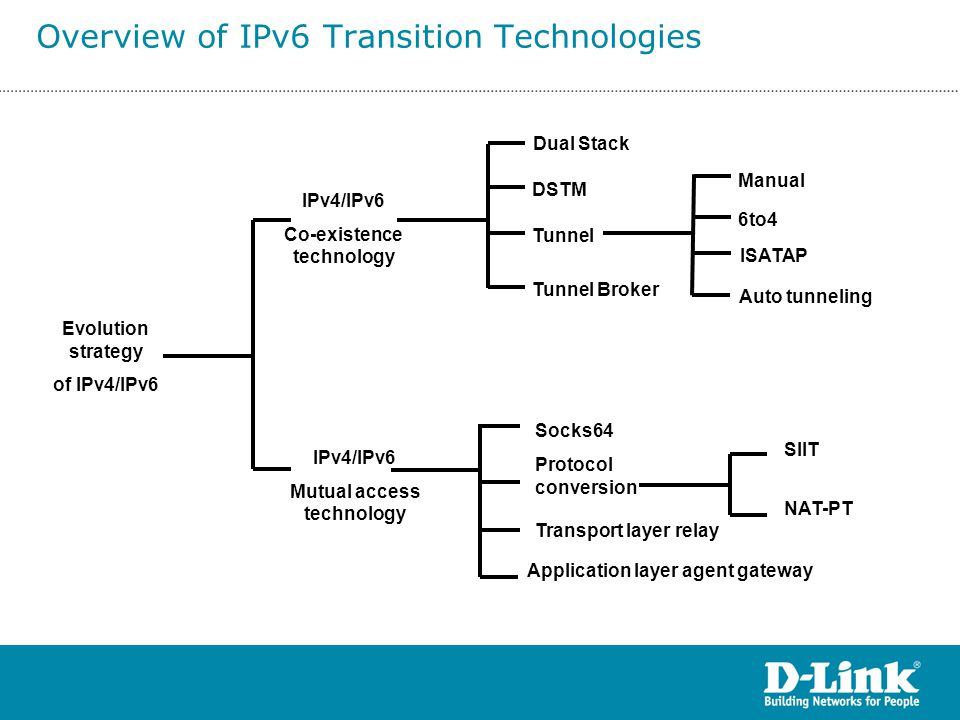 Overview of IPv6 Transition Technologies