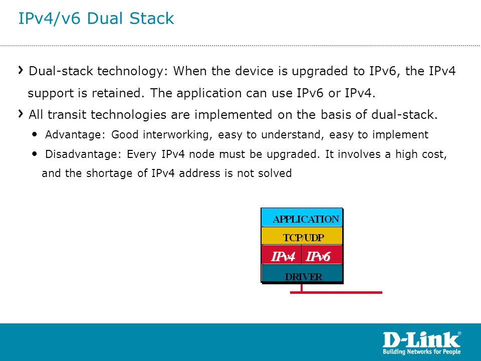 IPv4/v6 Dual Stack Dual-stack technology: When the device is upgraded to IPv6, the IPv4 support is retained. The application can use IPv6 or IPv4.