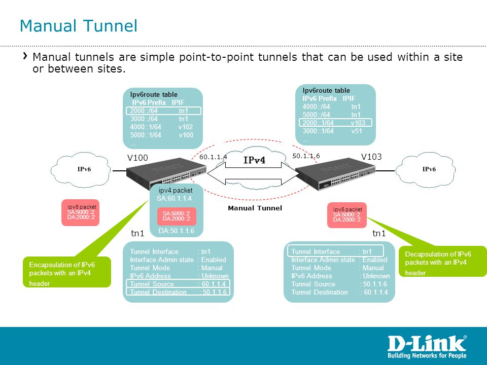 Manual Tunnel Manual tunnels are simple point-to-point tunnels that can be used within a site or between sites.