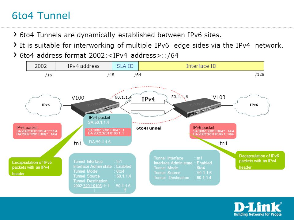 6to4 Tunnel 6to4 Tunnels are dynamically established between IPv6 sites.