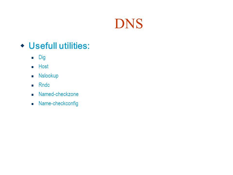 DNS Usefull utilities: Dig Host Nslookup Rndc Named-checkzone