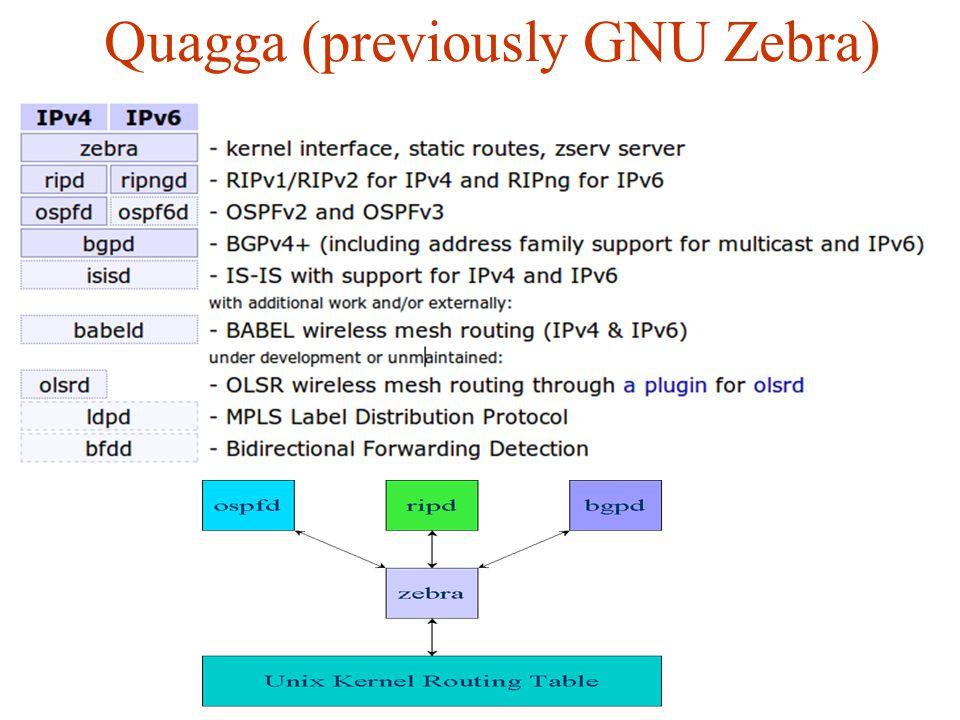 Quagga (previously GNU Zebra)