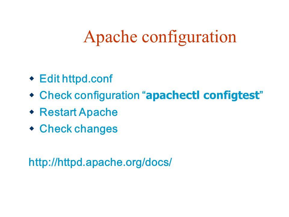 Apache configuration Edit httpd.conf