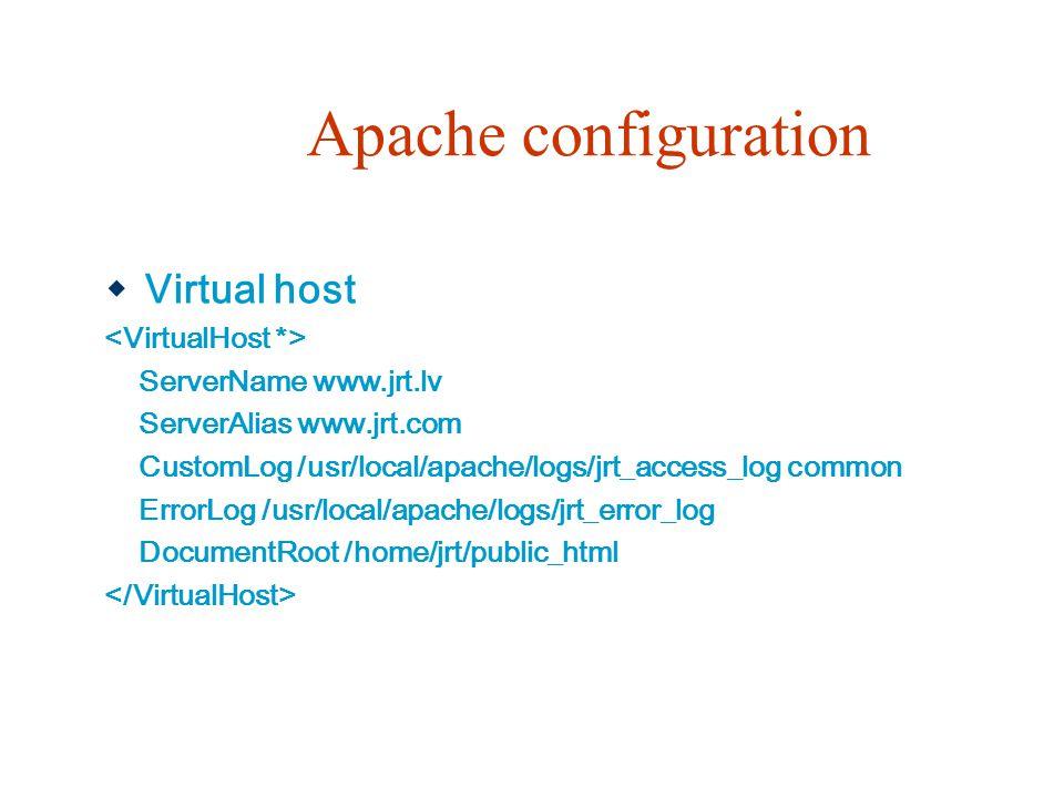 Apache configuration Virtual host <VirtualHost *>