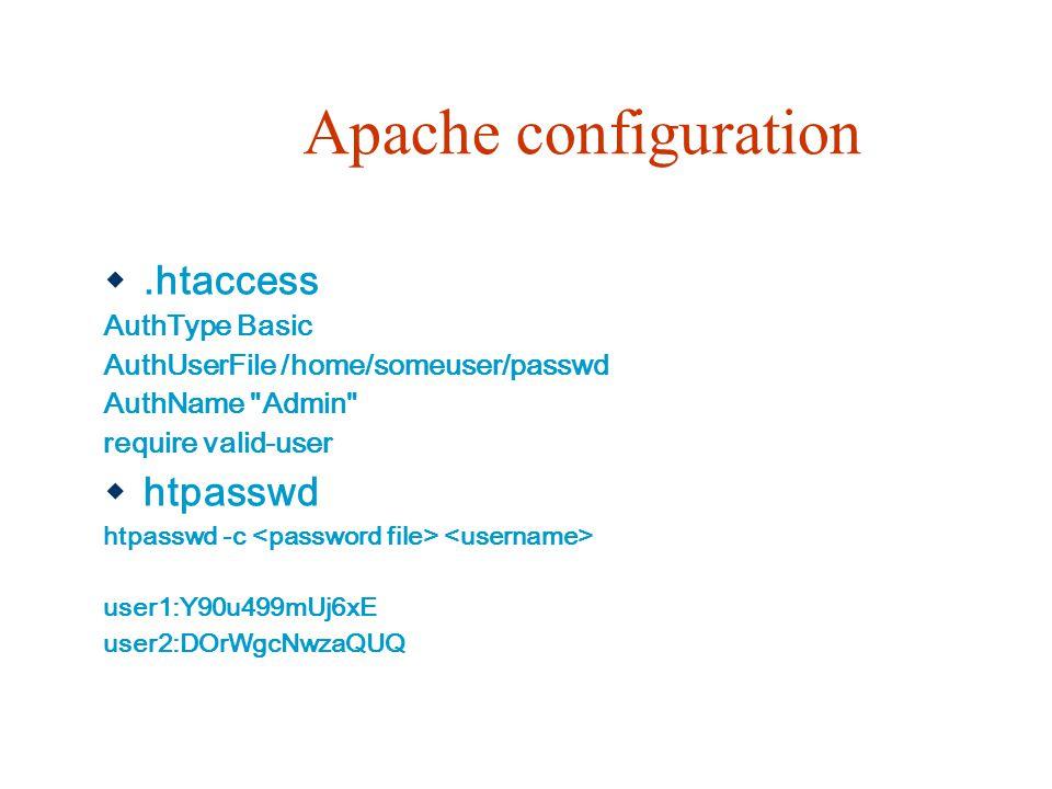 Apache configuration .htaccess htpasswd AuthType Basic