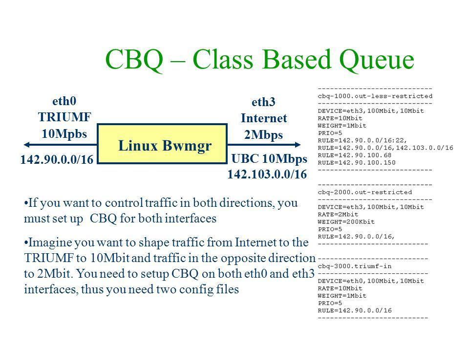 CBQ – Class Based Queue Linux Bwmgr eth0 eth3 TRIUMF Internet 10Mpbs