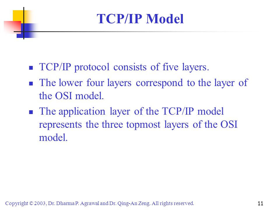 TCP/IP Model TCP/IP protocol consists of five layers.