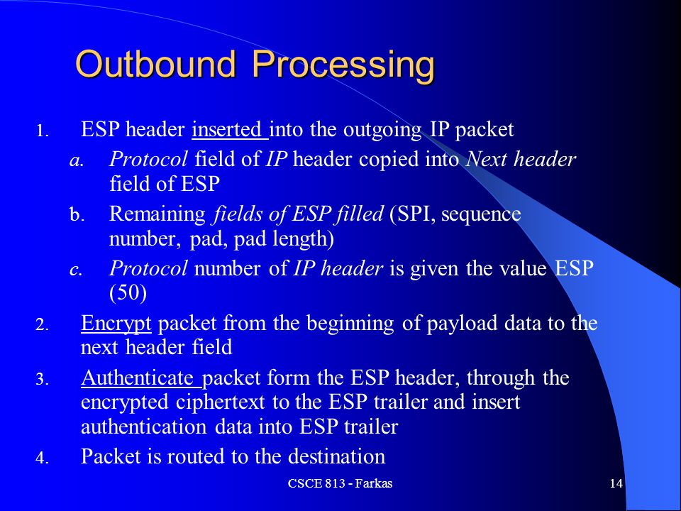 Outbound Processing ESP header inserted into the outgoing IP packet
