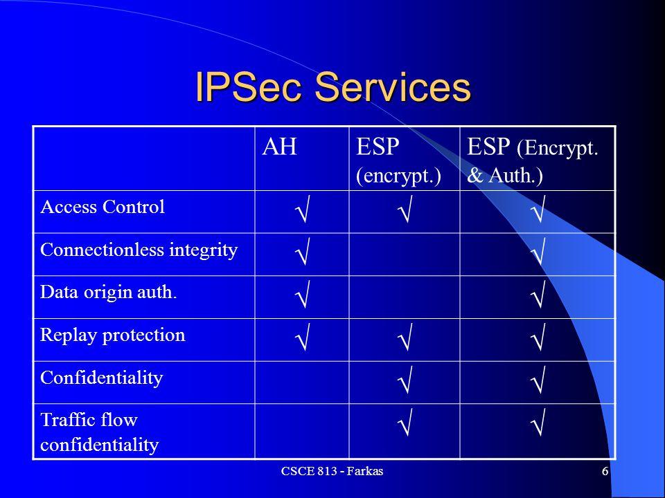 IPSec Services  AH ESP (encrypt.) ESP (Encrypt. & Auth.)