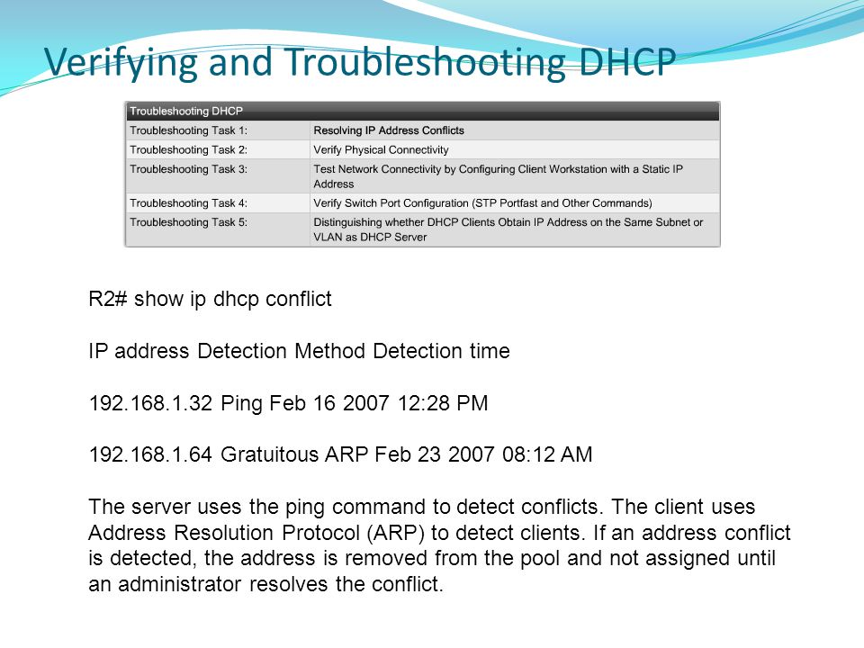 Verifying and Troubleshooting DHCP