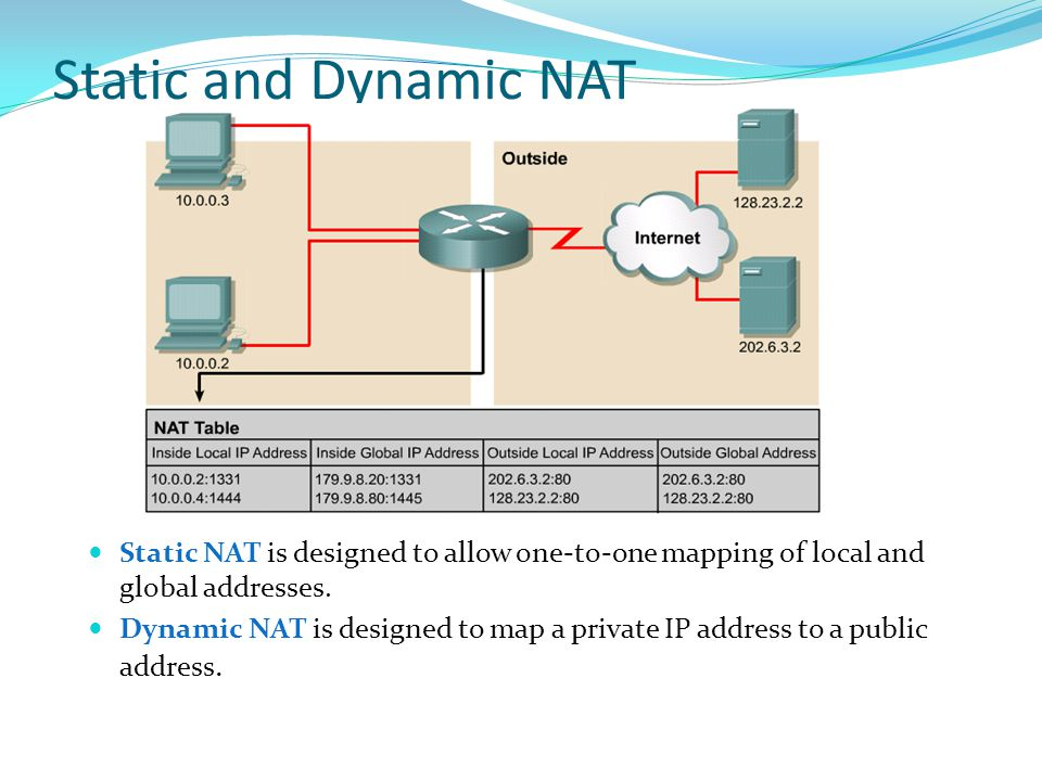 Static and Dynamic NAT Inside. Static NAT is designed to allow one-to-one mapping of local and global addresses.