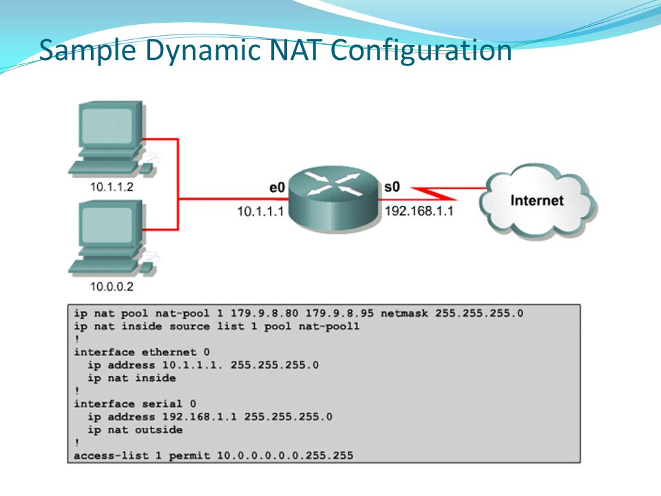 Sample Dynamic NAT Configuration
