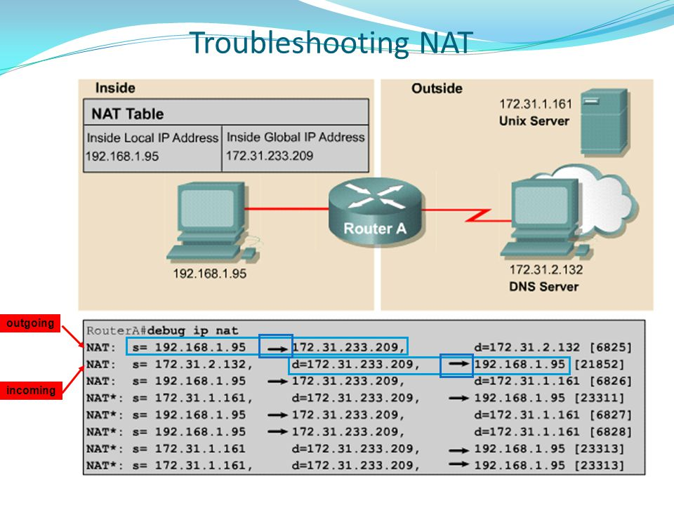 Troubleshooting NAT outgoing
