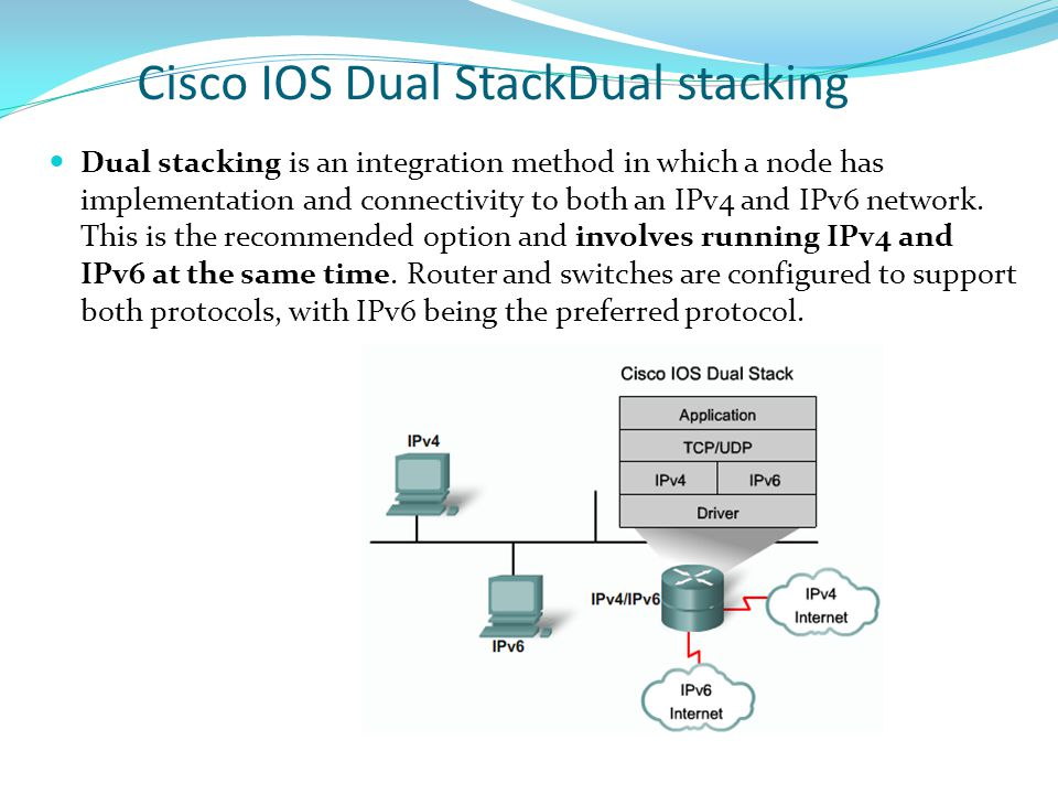 Cisco IOS Dual StackDual stacking