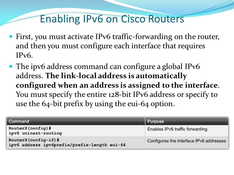 Enabling IPv6 on Cisco Routers