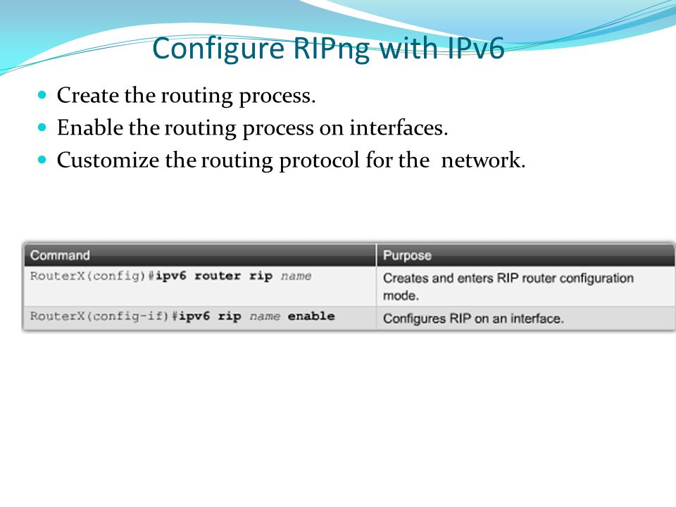 Configure RIPng with IPv6