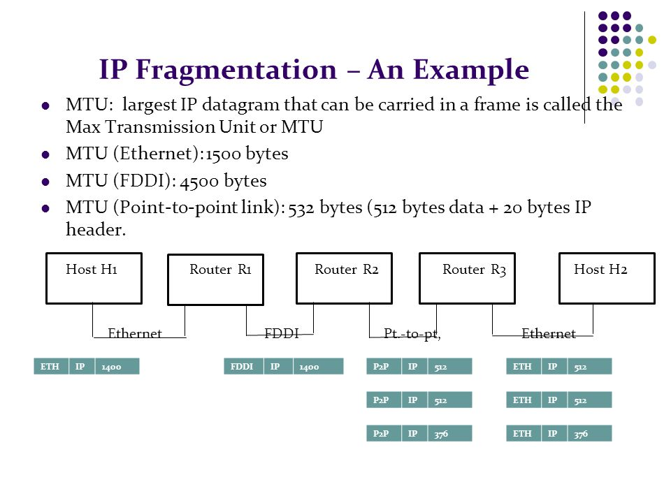IP Fragmentation – An Example