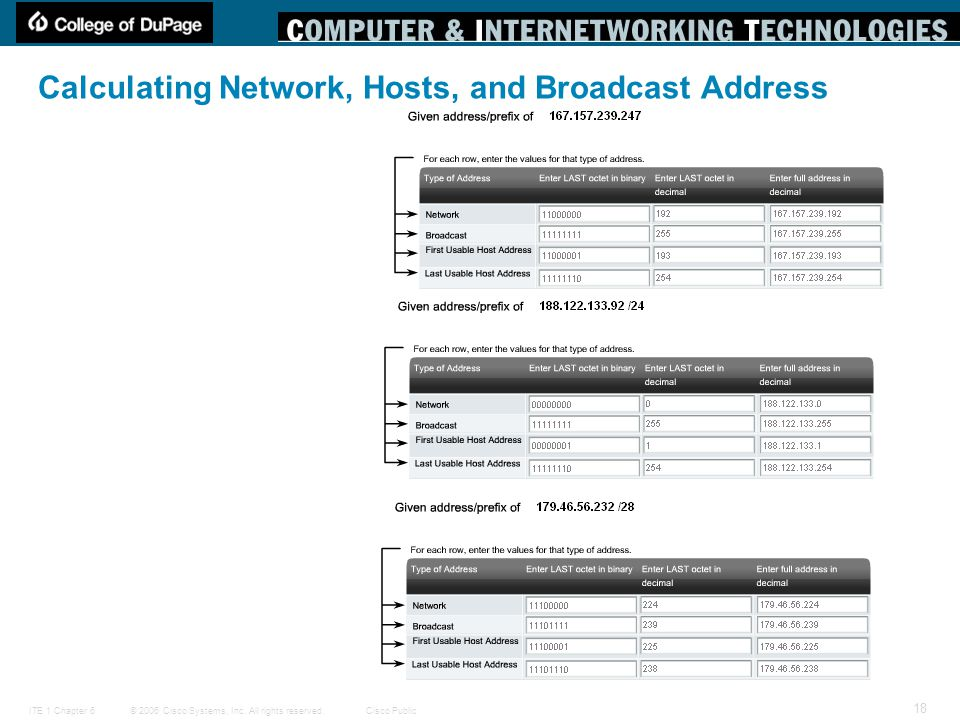 Calculating Network, Hosts, and Broadcast Address
