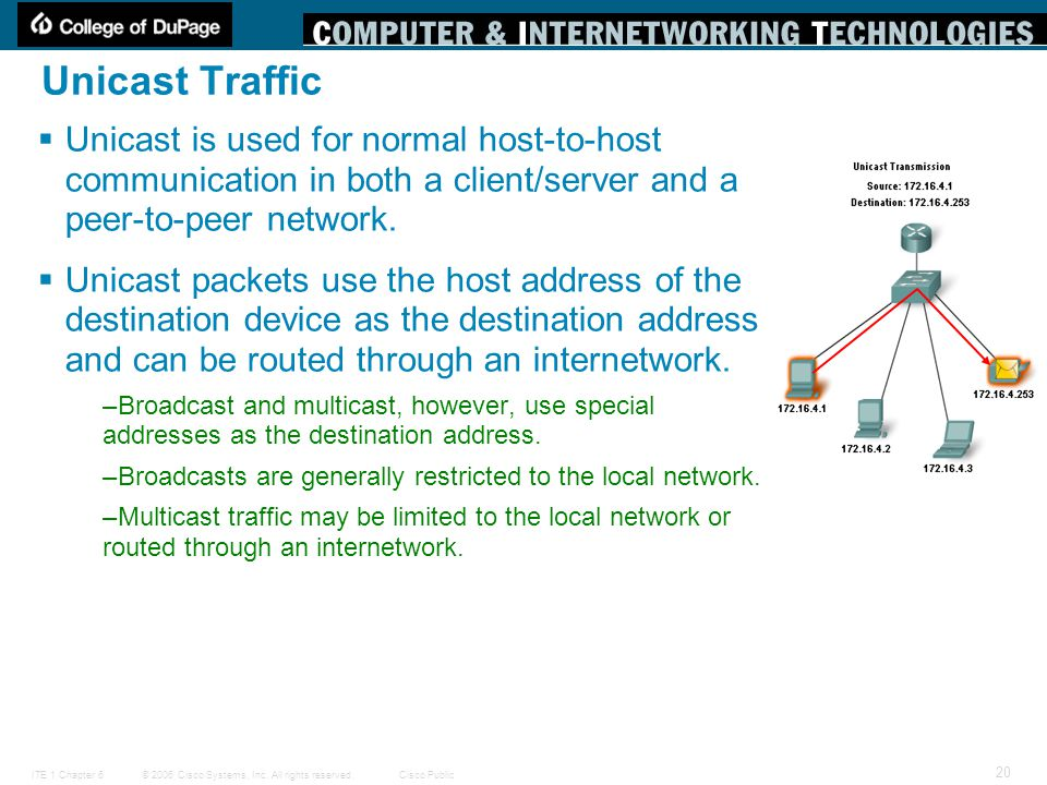 Unicast Traffic Unicast is used for normal host-to-host communication in both a client/server and a peer-to-peer network.