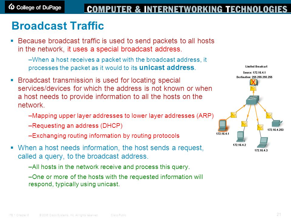 Broadcast Traffic Because broadcast traffic is used to send packets to all hosts in the network, it uses a special broadcast address.