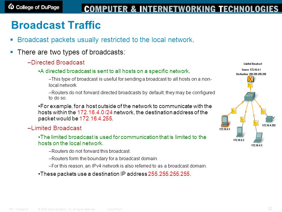 Broadcast Traffic Broadcast packets usually restricted to the local network. There are two types of broadcasts: