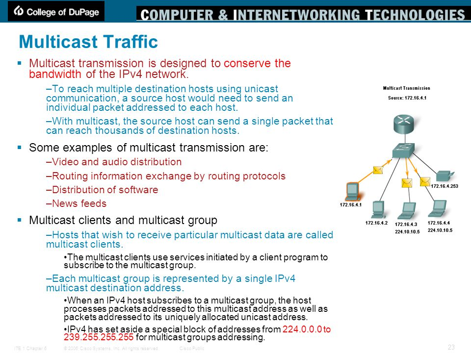 Multicast Traffic Multicast transmission is designed to conserve the bandwidth of the IPv4 network.