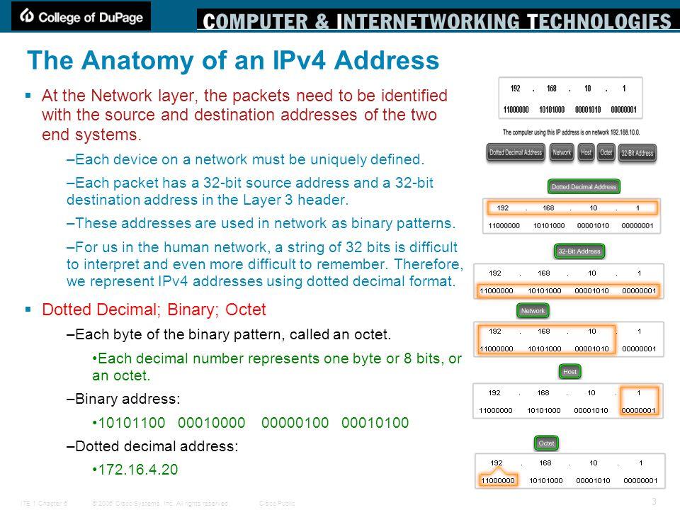 The Anatomy of an IPv4 Address