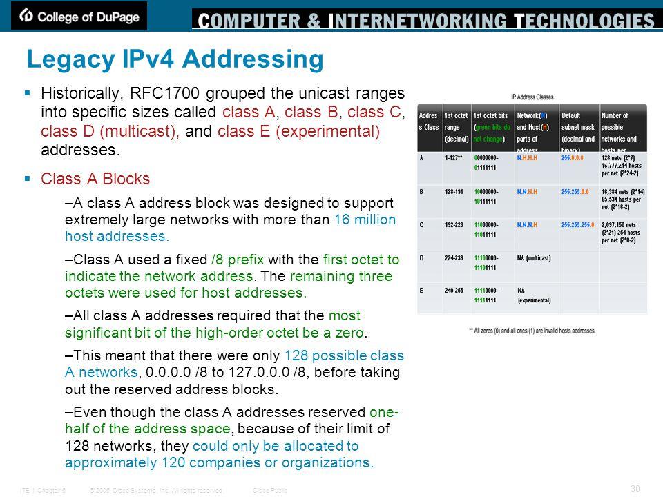 Legacy IPv4 Addressing