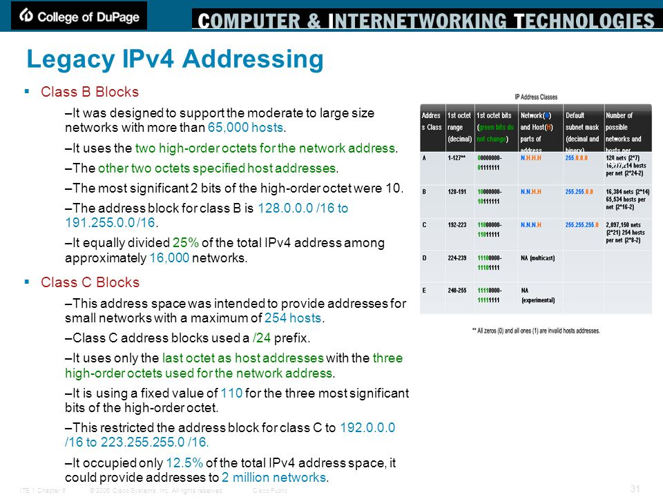 Legacy IPv4 Addressing Class B Blocks Class C Blocks