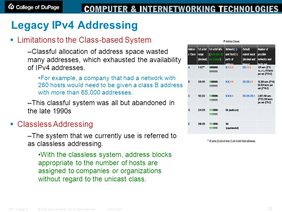 Legacy IPv4 Addressing Limitations to the Class-based System