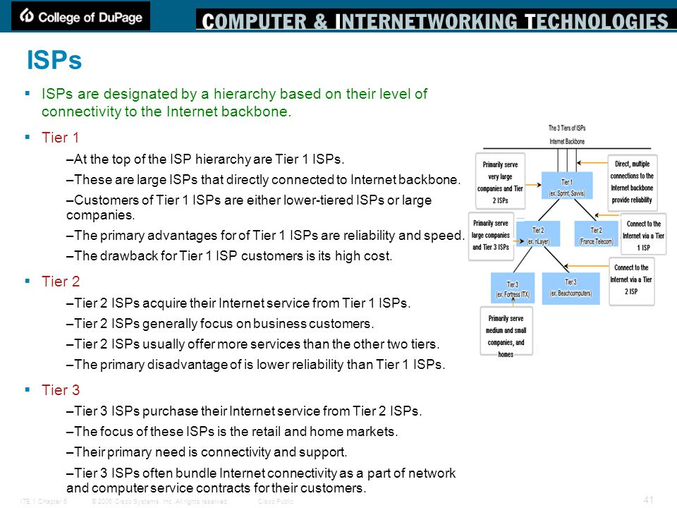ISPs ISPs are designated by a hierarchy based on their level of connectivity to the Internet backbone.