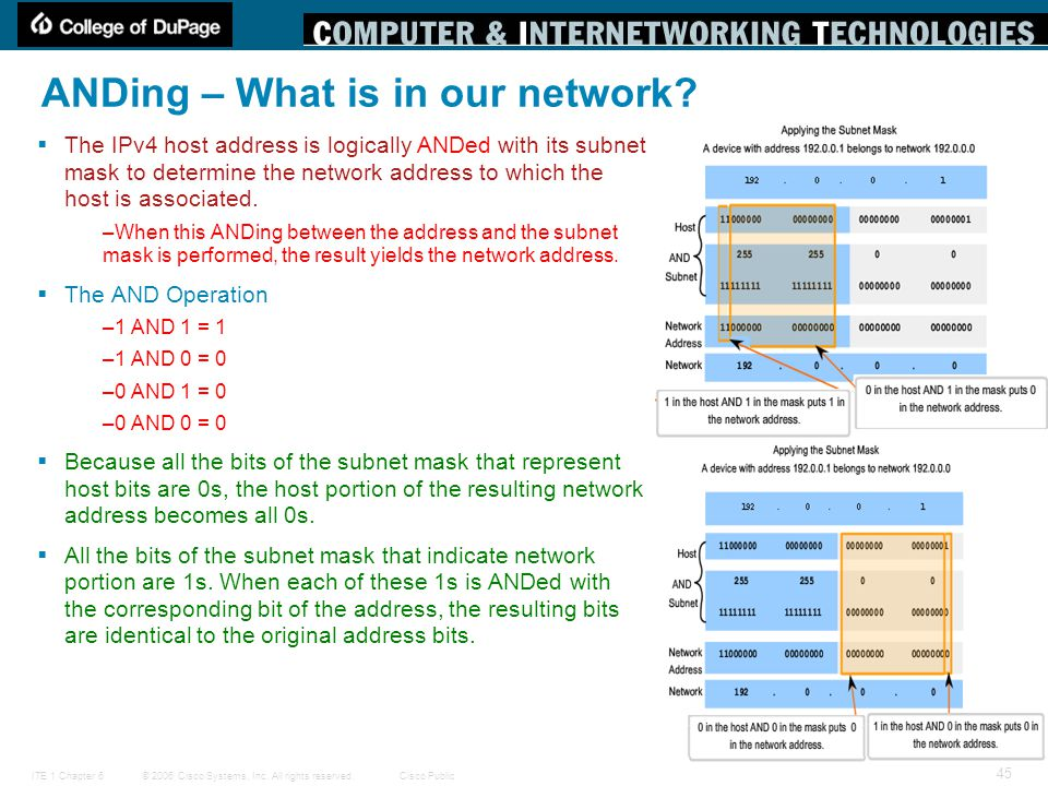 ANDing – What is in our network