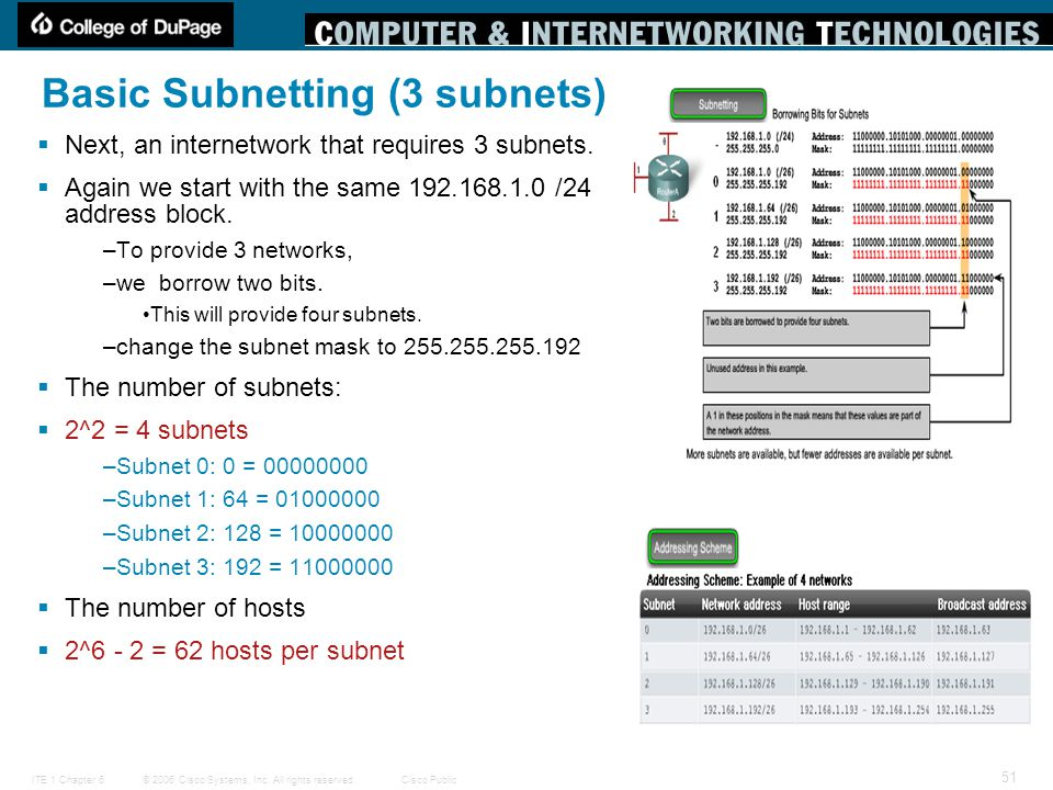 Basic Subnetting (3 subnets)