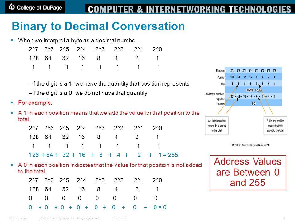 Binary to Decimal Conversation