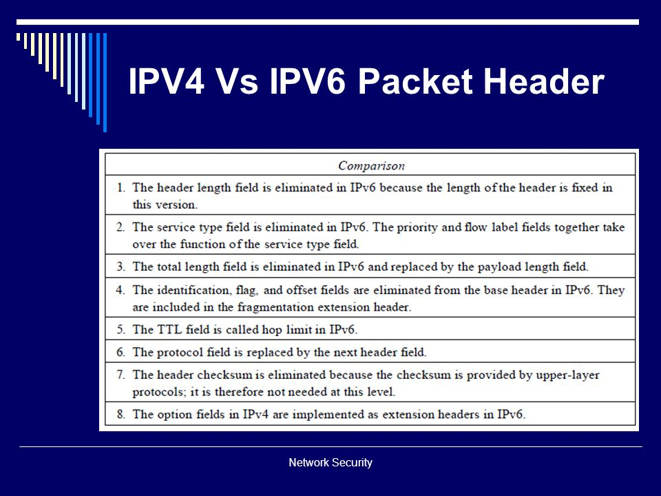 IPV4 Vs IPV6 Packet Header