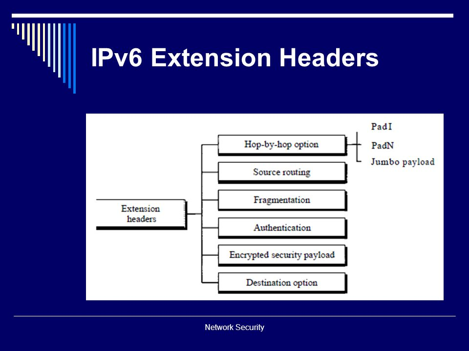 IPv6 Extension Headers Network Security