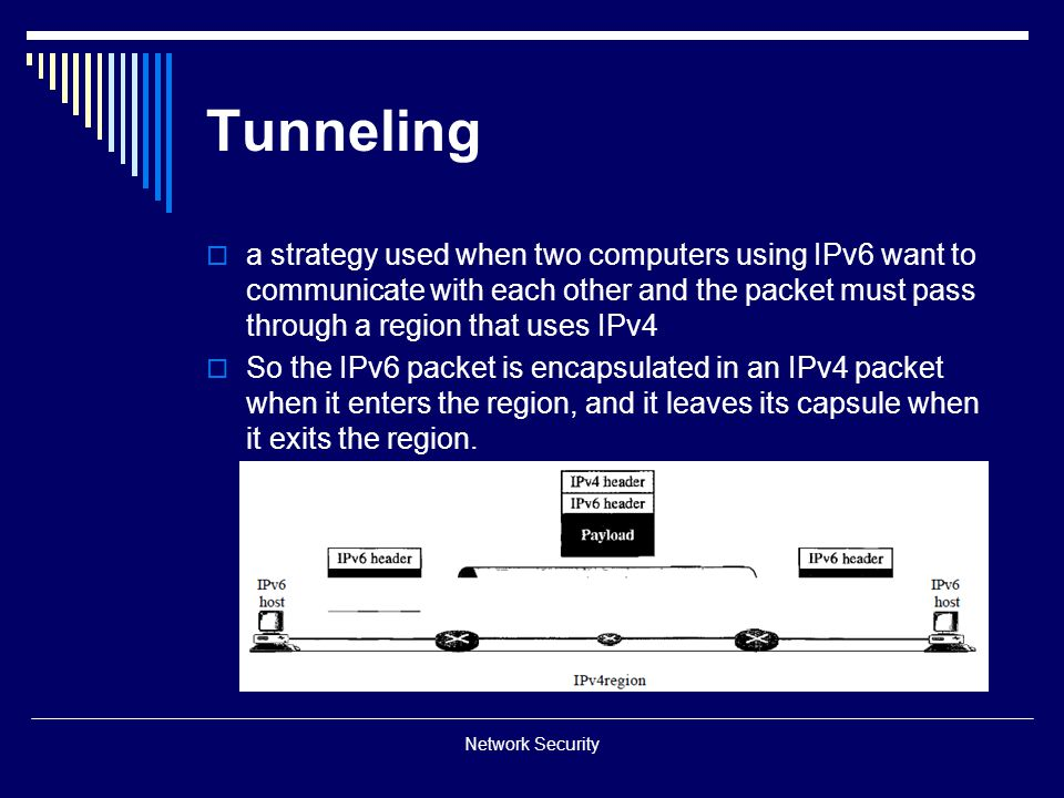 Tunneling a strategy used when two computers using IPv6 want to communicate with each other and the packet must pass through a region that uses IPv4.