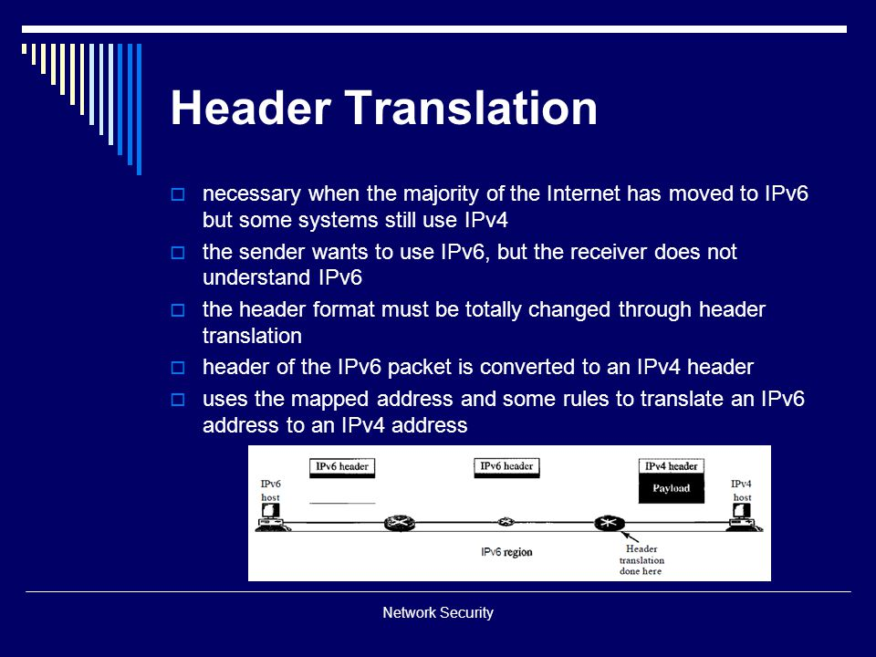 Header Translation necessary when the majority of the Internet has moved to IPv6 but some systems still use IPv4.