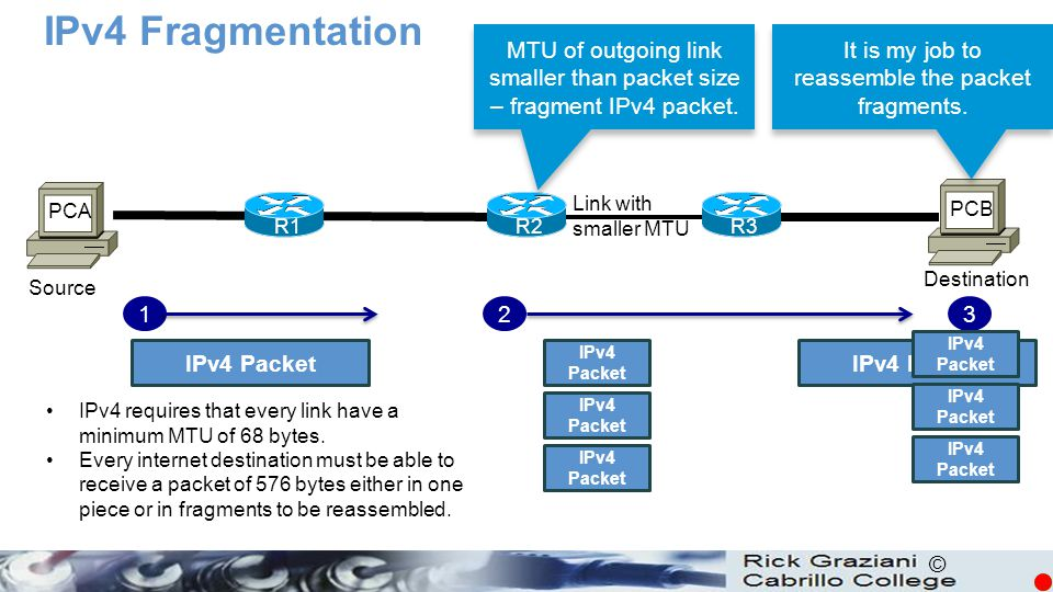 IPv4 Fragmentation MTU of outgoing link smaller than packet size – fragment IPv4 packet. It is my job to reassemble the packet fragments.