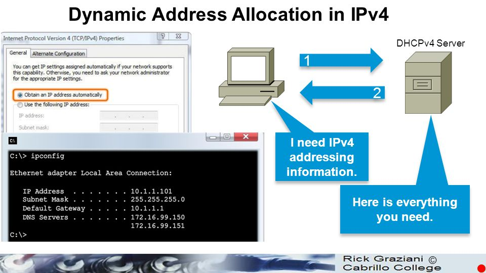 Dynamic Address Allocation in IPv4
