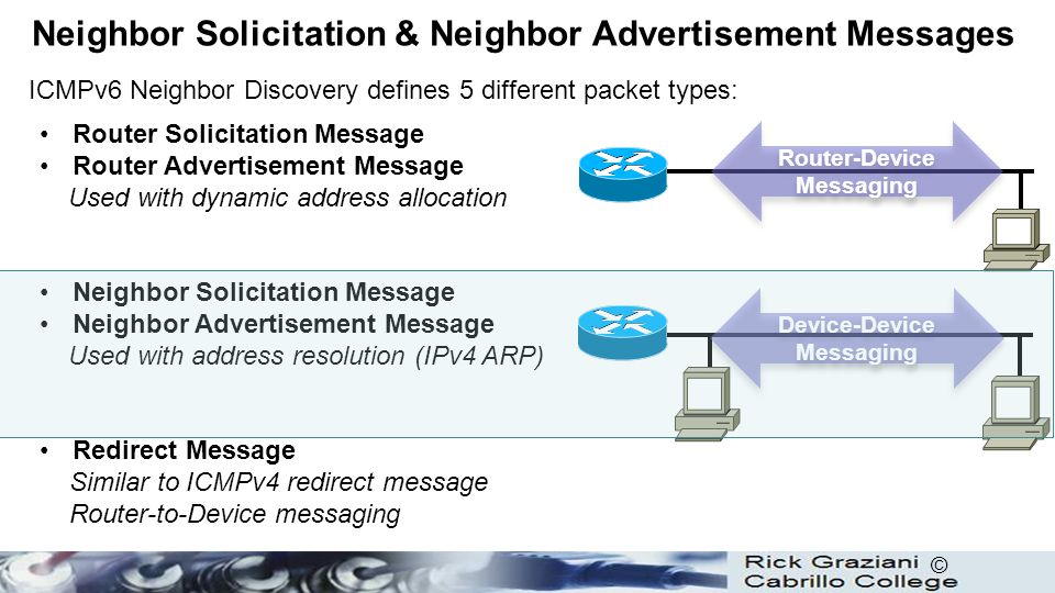 Neighbor Solicitation & Neighbor Advertisement Messages